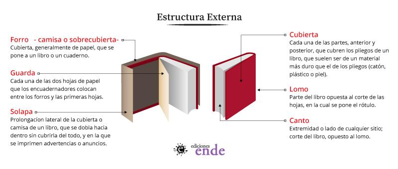 Estructura externa de un libro
